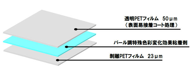 パールラミネート構成