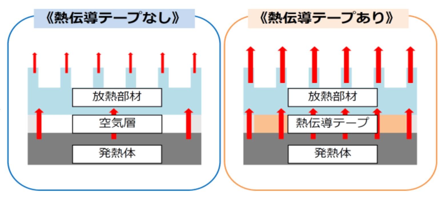 水溶性ラベル「Soluble-W50」水に残滓なく溶解